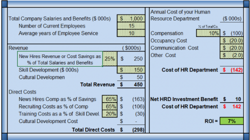 Human Resource Department Return Calculation Tool