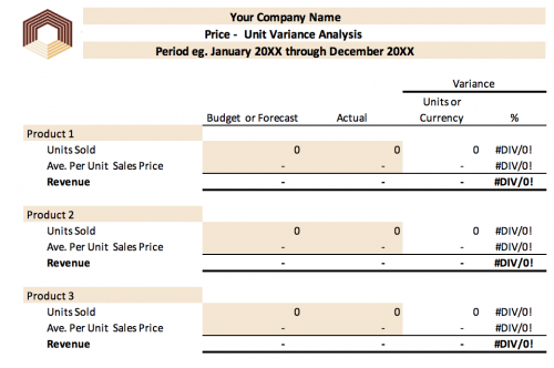Simple Price, Gross Margin and Unit Variance Analysis
